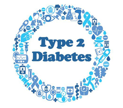Image result for Type 2 Diabetes - Who Gets Diabetes?